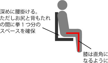 座り方編1